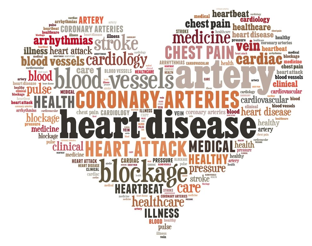FAM Promotes Disease Heart Disease #1 Killer