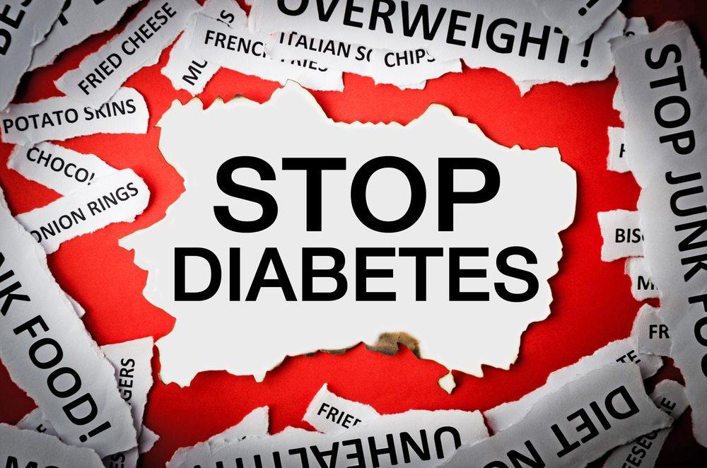 Obesity = Type II Diabetes