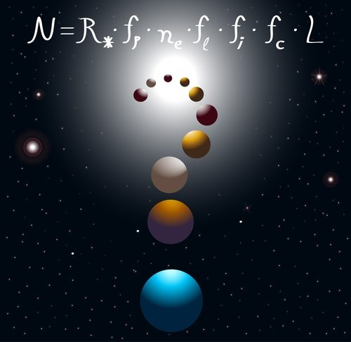 The Drake Equation.  An effort to organize our ignorance