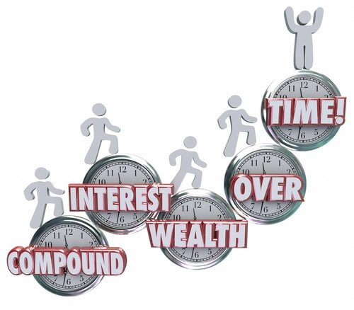 Investing in college educationo for all is like taking advantage of the benefits of compound interest!