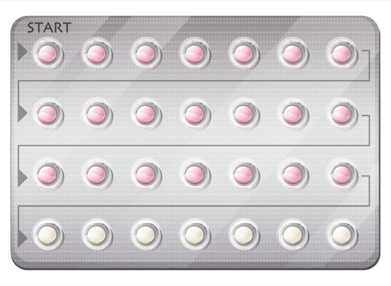 How the birth control pill works