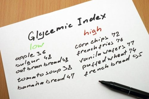 Eat a low GI diet to beatyour Type 2 Diabetes