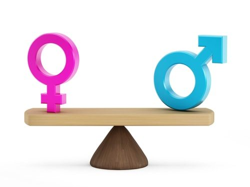 Islam needs to recognize gender equality