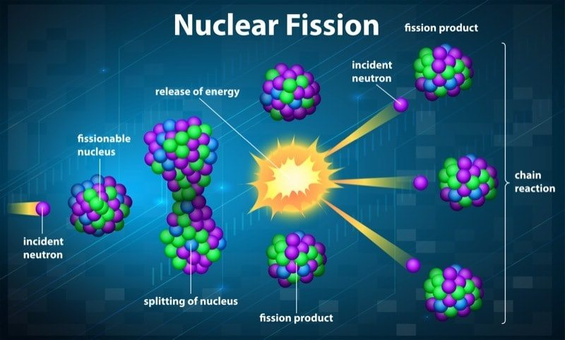 facts about the manhattan project