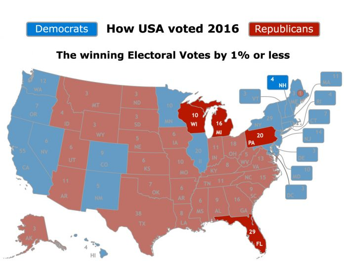 Top 10 Reasons It's Time to Abolish the Electoral College.