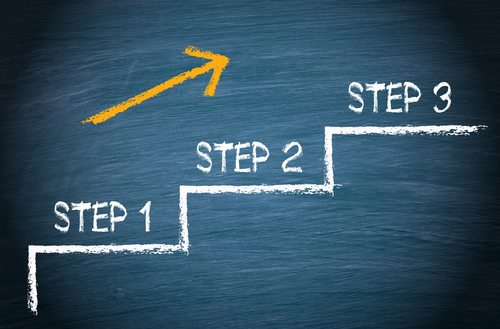Use step by step decision making to arrive at the correct decision.