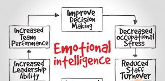 10 Ways to Be More Emotionally Intelligent